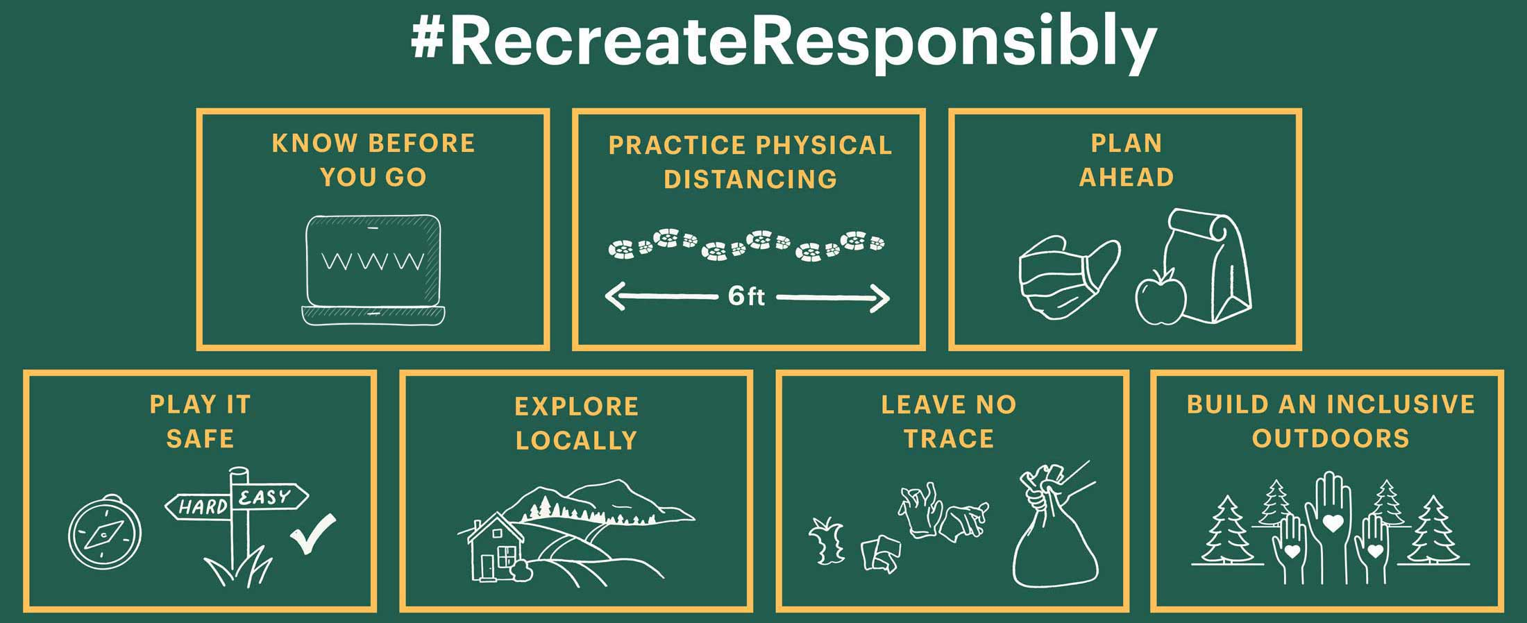 Recreate Responsibly infographic: Know Before You Go - Practice Physical Distancing